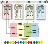 DNA-Sequenzanalyse